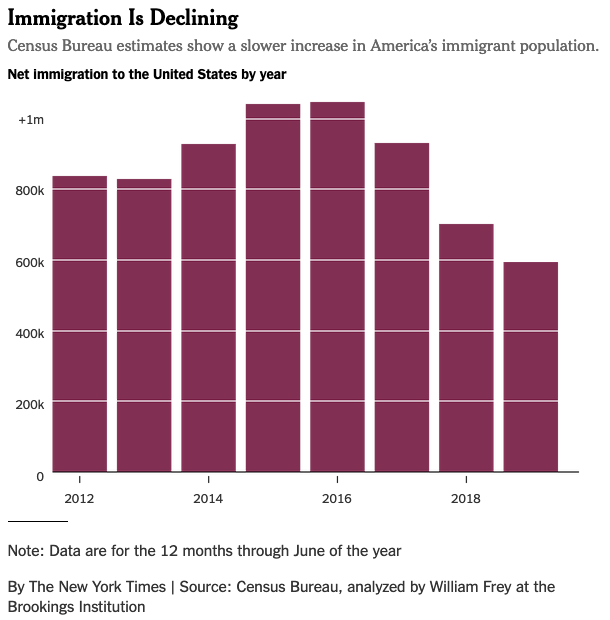 Chester County needs more immigration